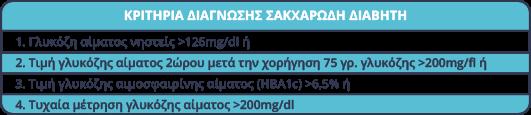 Pinakas2